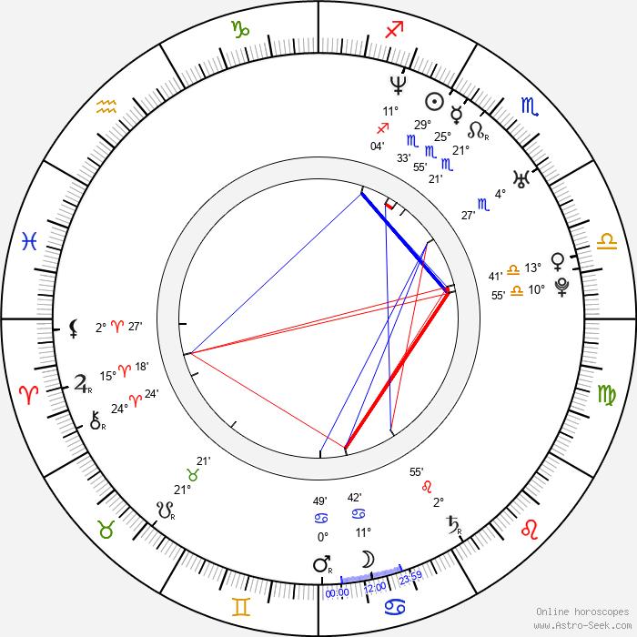 David Krae - Birth horoscope chart