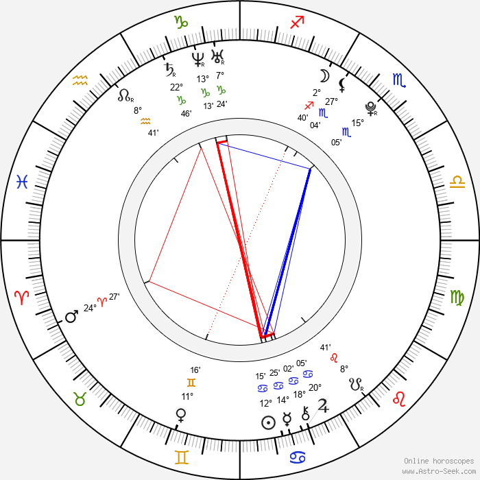 David Kross - Birth horoscope chart