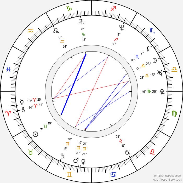 David Lascher - Birth horoscope chart