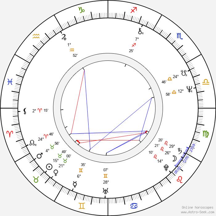 David Leestma - Birth horoscope chart