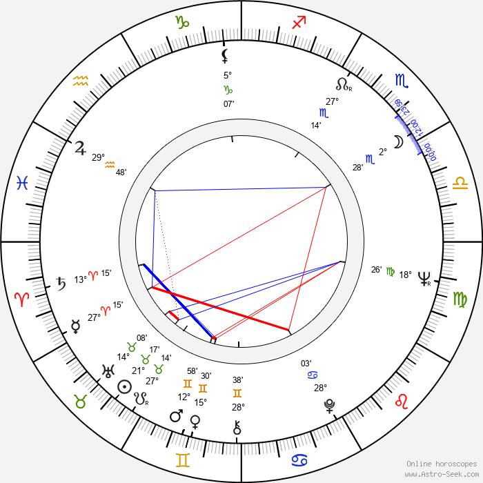 David Lipman - Birth horoscope chart