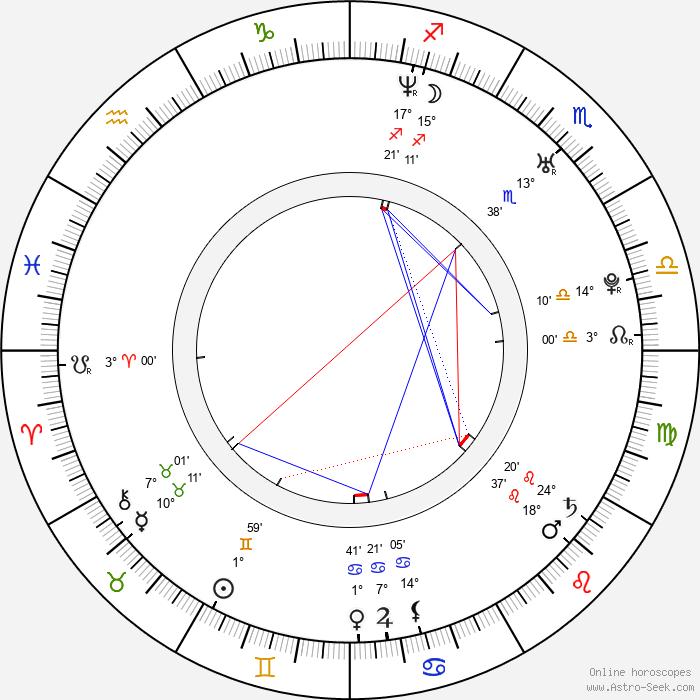 David Lisle Johnson - Birth horoscope chart