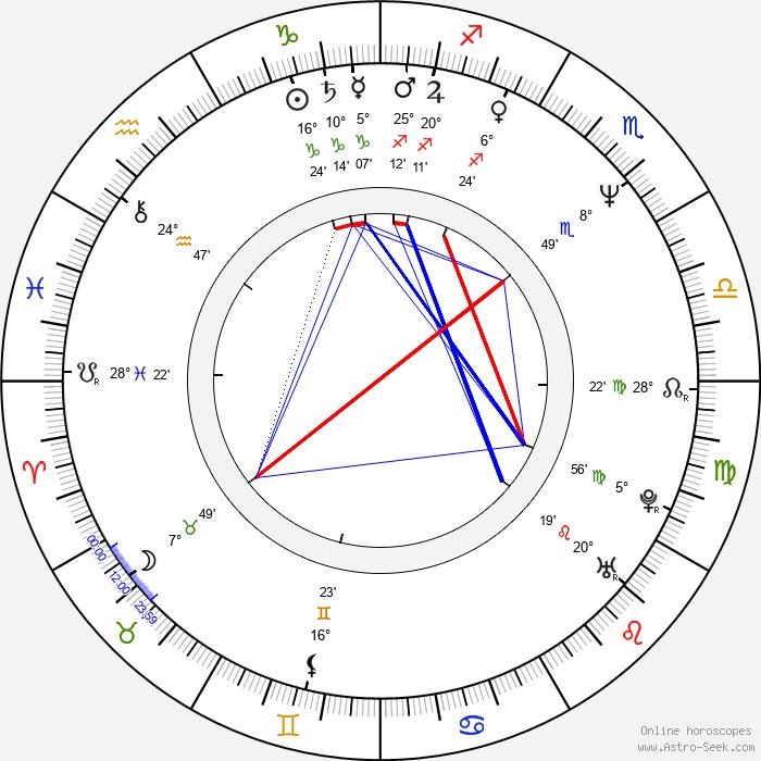 David Marciano - Birth horoscope chart