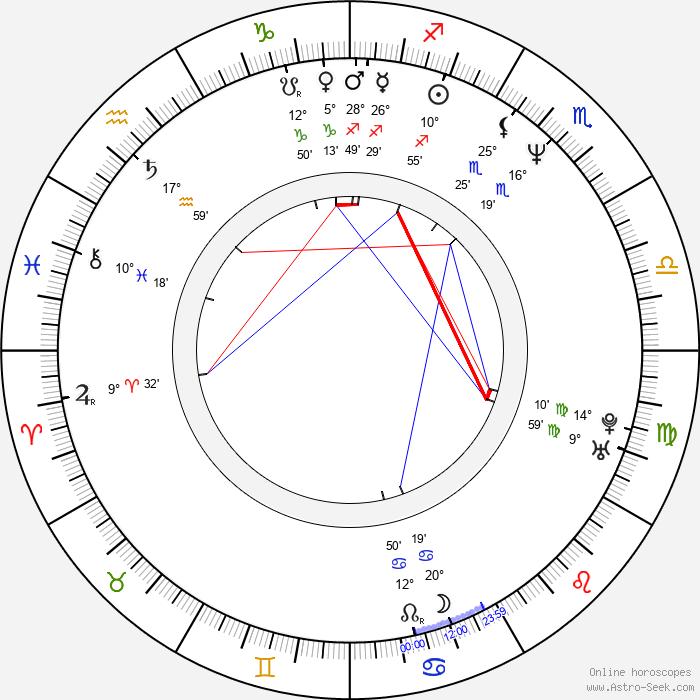 David Markey - Birth horoscope chart