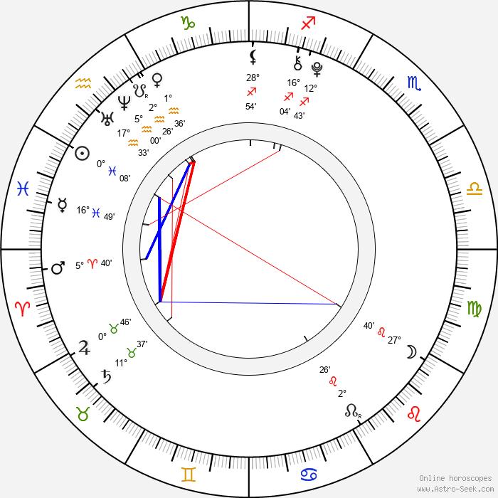 David Mazouz - Birth horoscope chart