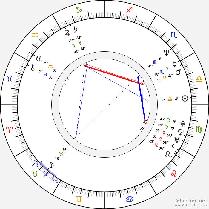 David McNally - Birth horoscope chart