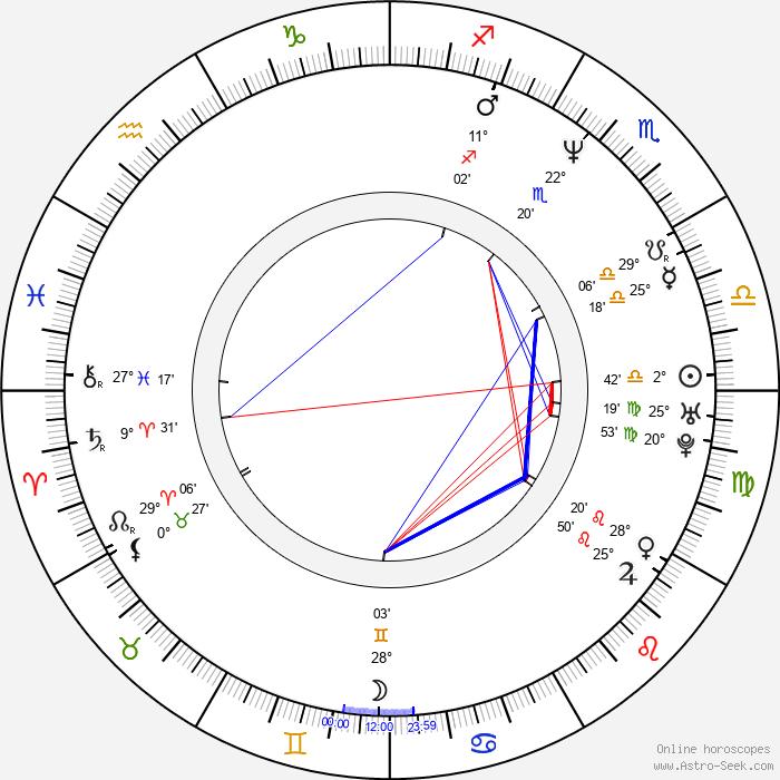 David Millbern - Birth horoscope chart