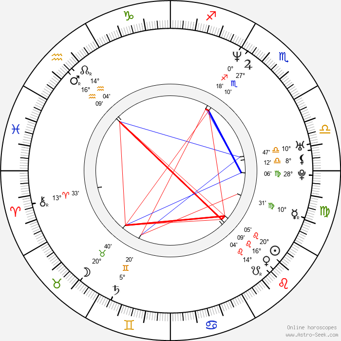 David Monahan - Birth horoscope chart