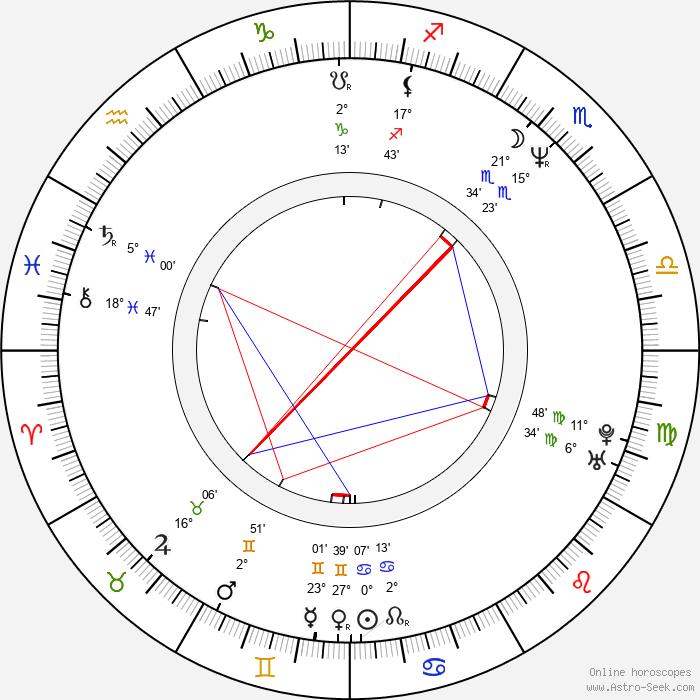 David Morrissey - Birth horoscope chart