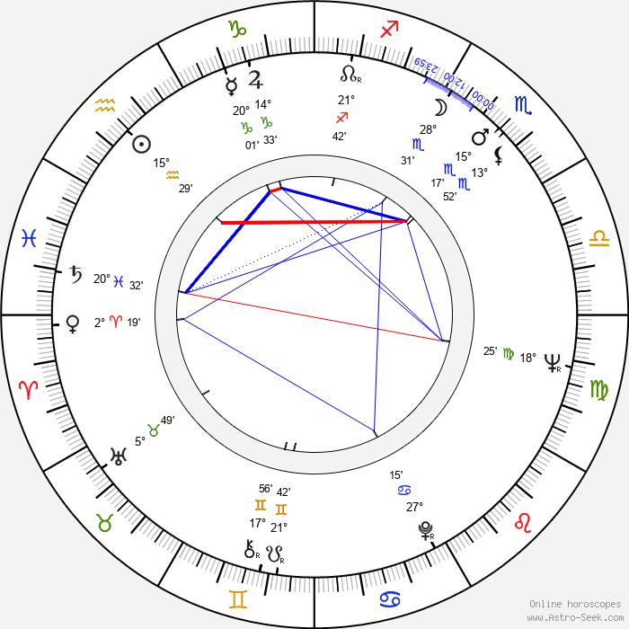 David Newman - Birth horoscope chart