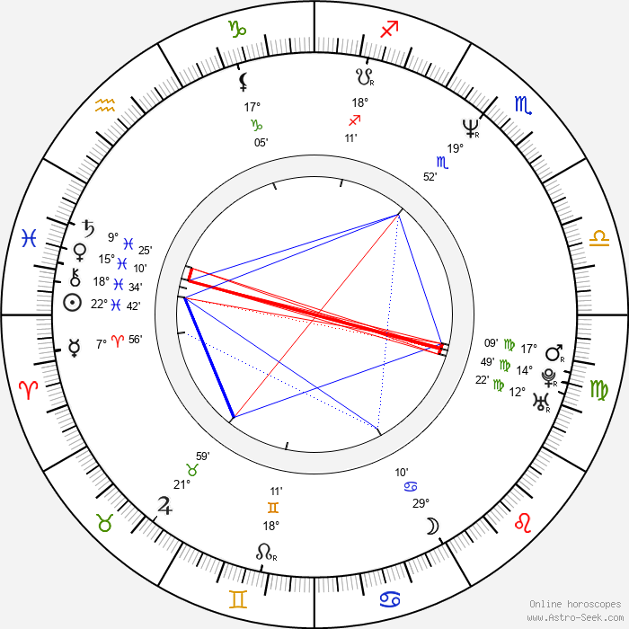 David Orth - Birth horoscope chart