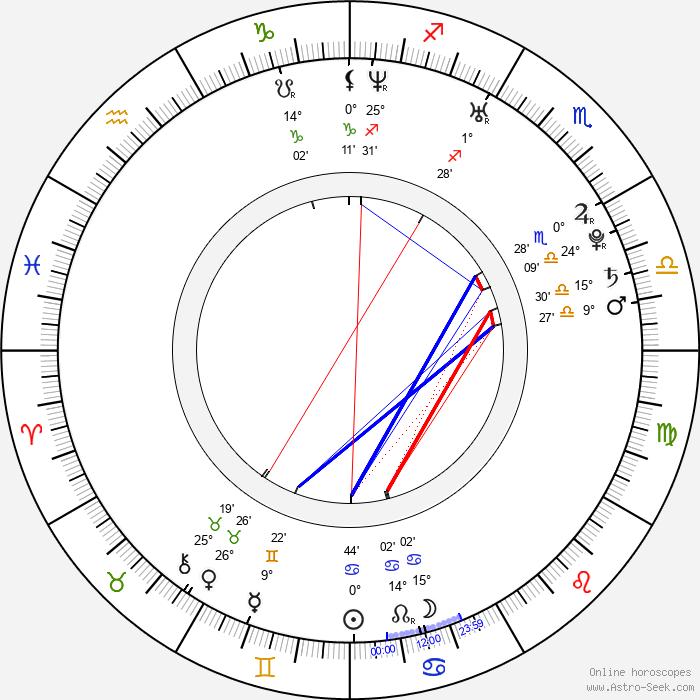 David P. Emrich - Birth horoscope chart