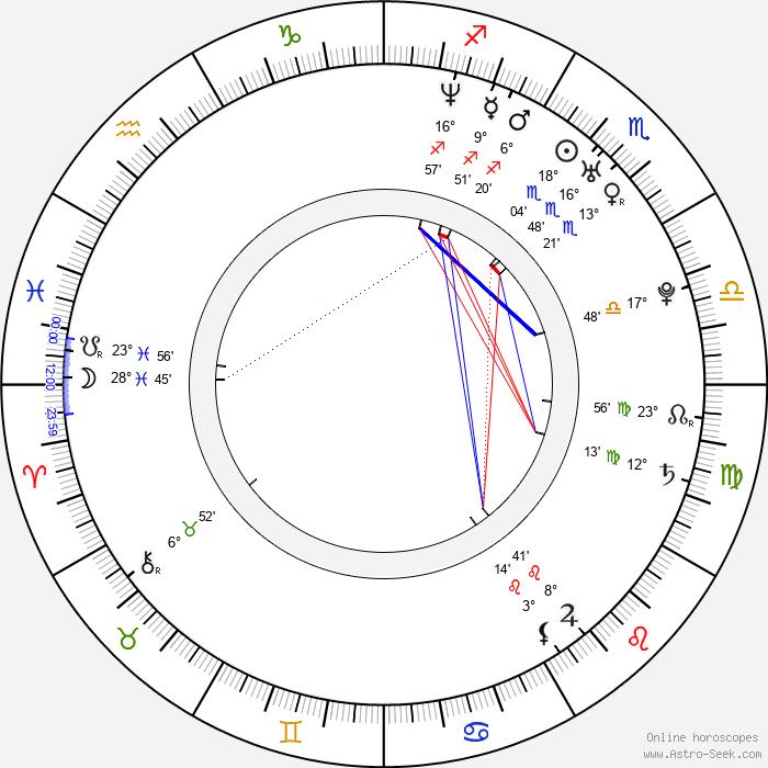 David Paetkau - Birth horoscope chart