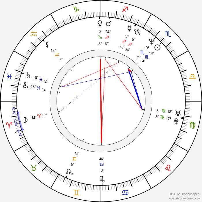 David Pressman - Birth horoscope chart