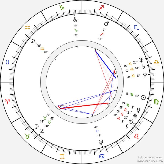 David R. Ellis - Birth horoscope chart