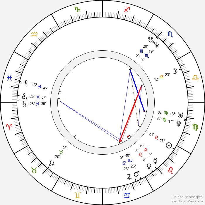 David Rees Snell - Birth horoscope chart