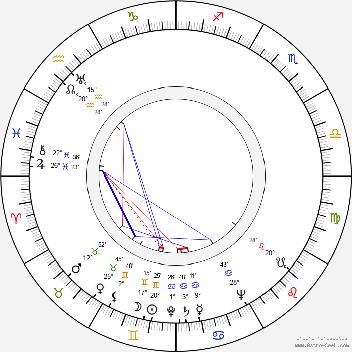 David Rockefeller Sr - Birth horoscope chart