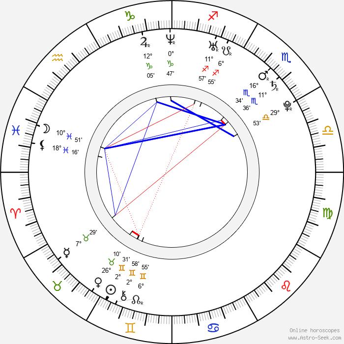 David Schlachtenhaufen - Birth horoscope chart