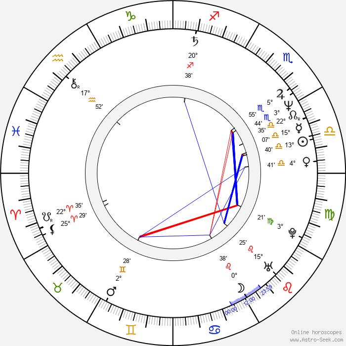 David Schneider - Birth horoscope chart