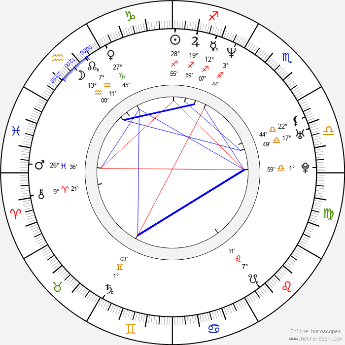 David Selvas - Birth horoscope chart