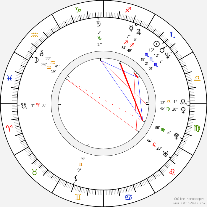 David Sherrill - Birth horoscope chart