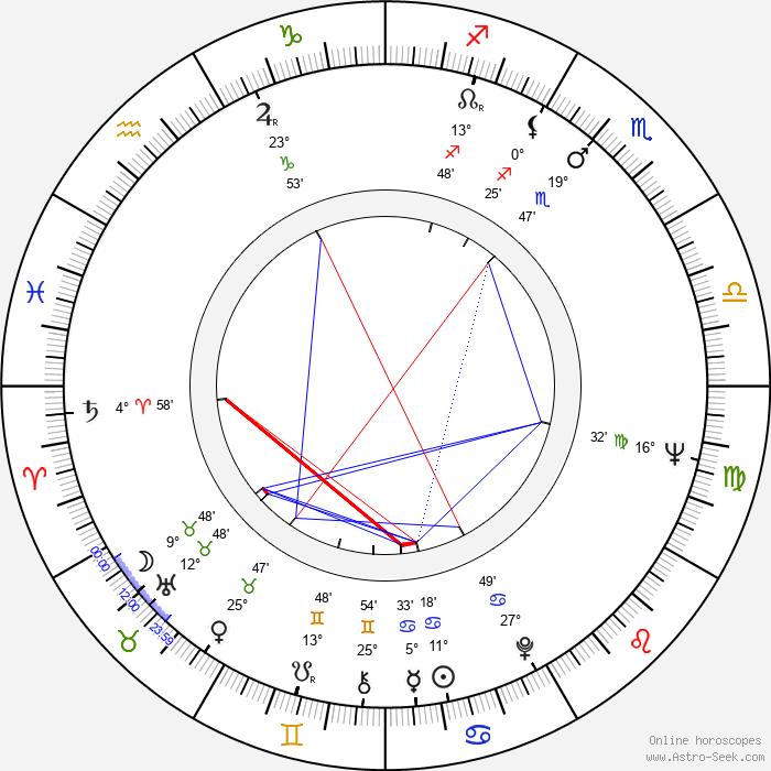 David Shire - Birth horoscope chart