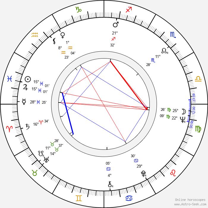 David Spielberg - Birth horoscope chart