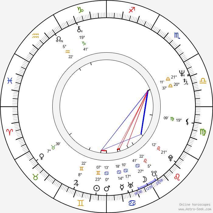 David Thomas - Birth horoscope chart