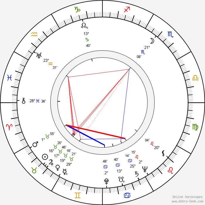 David Tomlinson - Birth horoscope chart