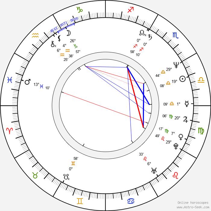 David Vanian - Birth horoscope chart