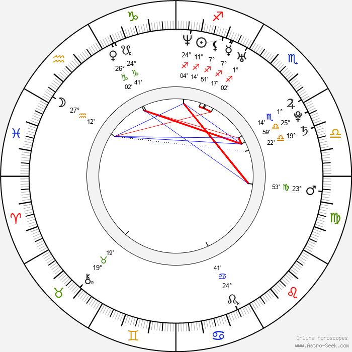 David Villa - Birth horoscope chart