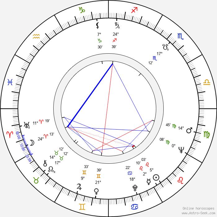 David Viñas - Birth horoscope chart
