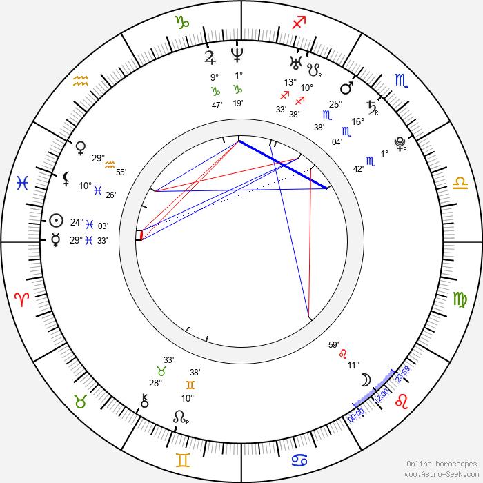 David Vincour - Birth horoscope chart
