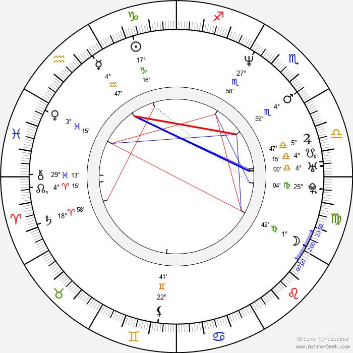 David Yost - Birth horoscope chart