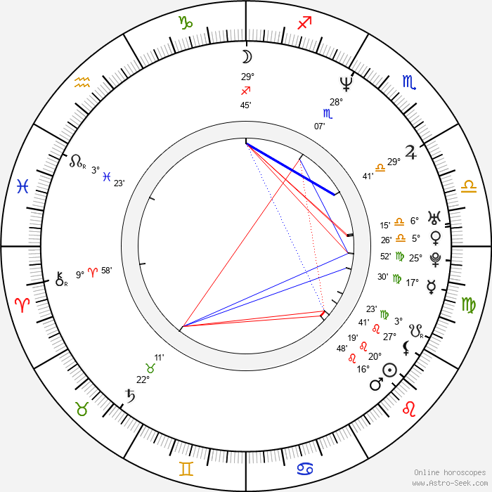 Davide Pepe - Birth horoscope chart