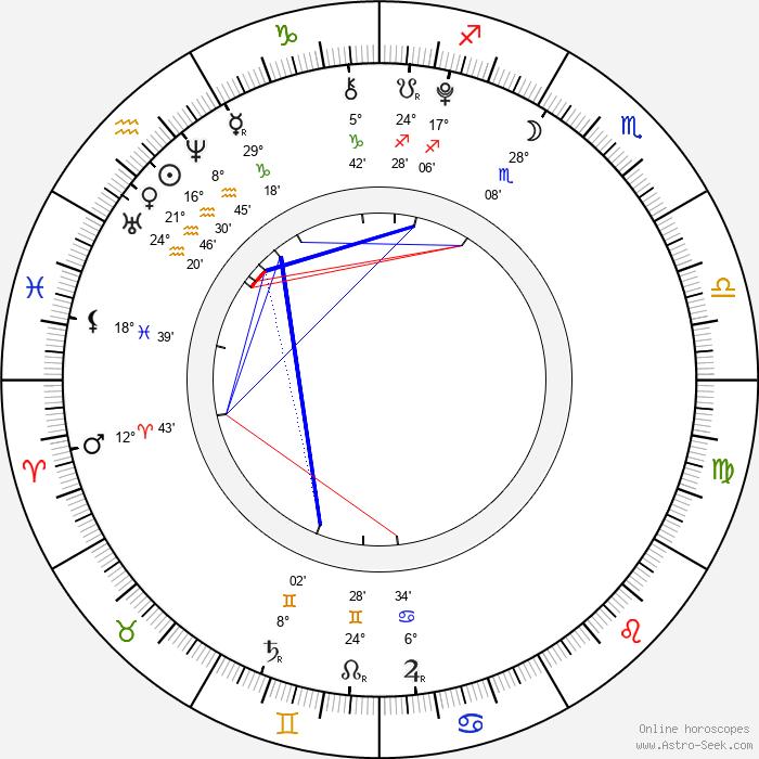 Davis Cleveland - Birth horoscope chart