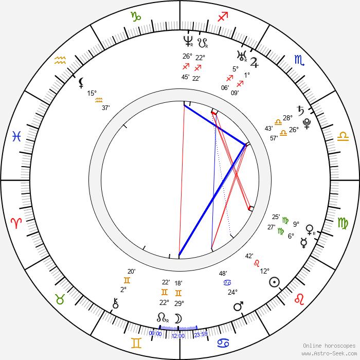 Dawn Richard - Birth horoscope chart