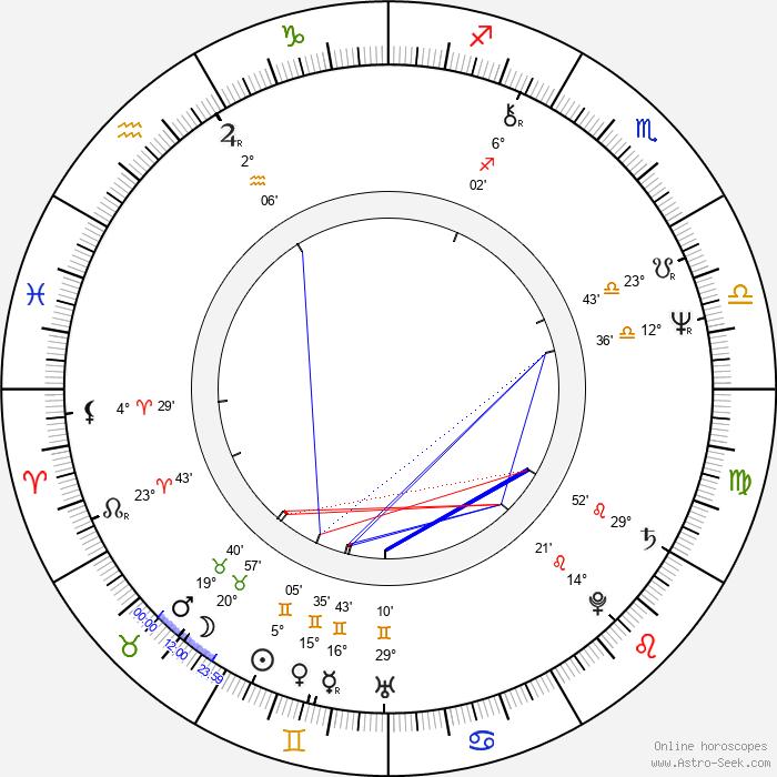 Dayle Haddon - Birth horoscope chart