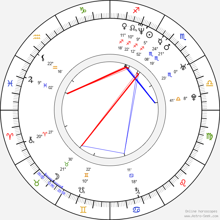 Daz Sampson - Birth horoscope chart