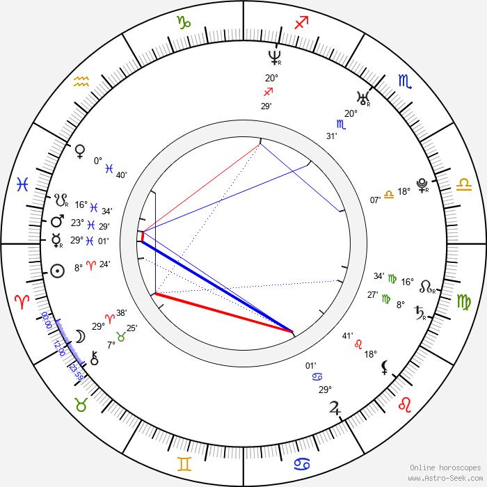 De'Angelo Wilson - Birth horoscope chart