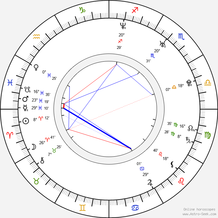 De'Angelo Wilson - Birth horoscope chart