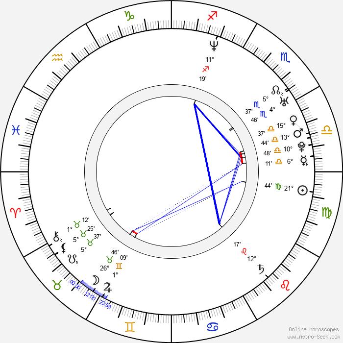 Dean Barton - Birth horoscope chart