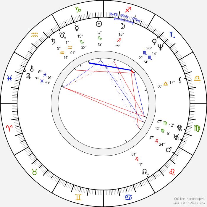 Dean Cameron - Birth horoscope chart