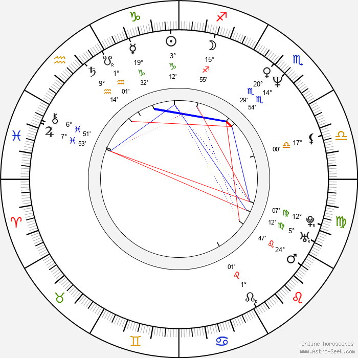 Dean Cameron - Birth horoscope chart