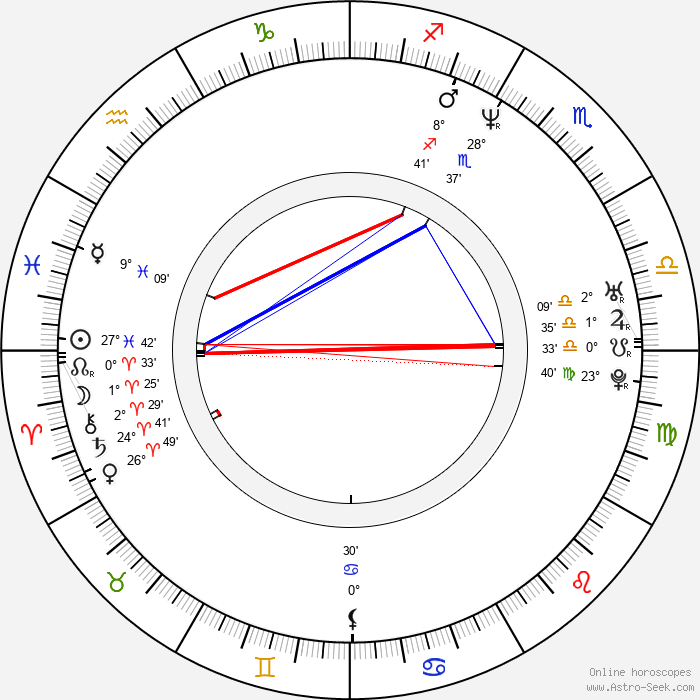 Dean Cochran - Birth horoscope chart