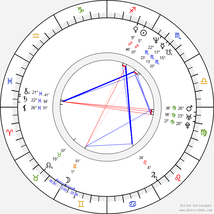 Dean Garrett - Birth horoscope chart