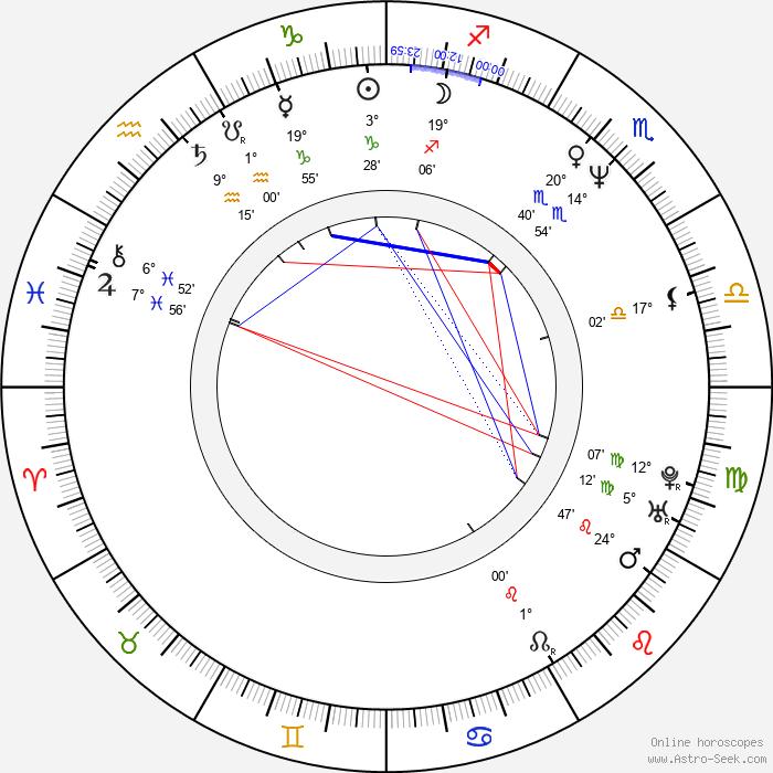 Dean Howell - Birth horoscope chart