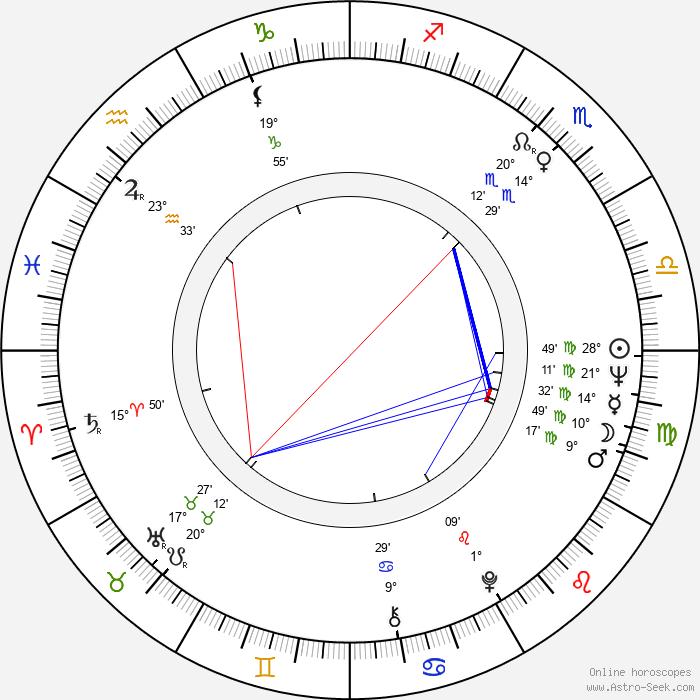 Dean Reed - Birth horoscope chart
