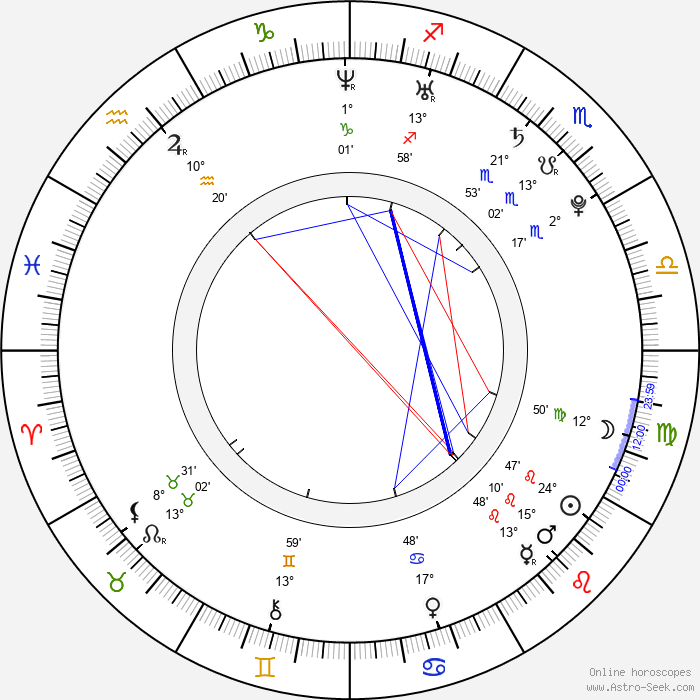 Dean Shelton - Birth horoscope chart
