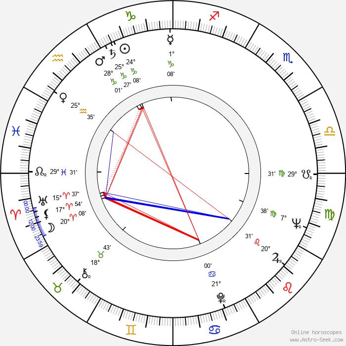 Dean Smith - Birth horoscope chart